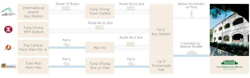 Getting to Tai O